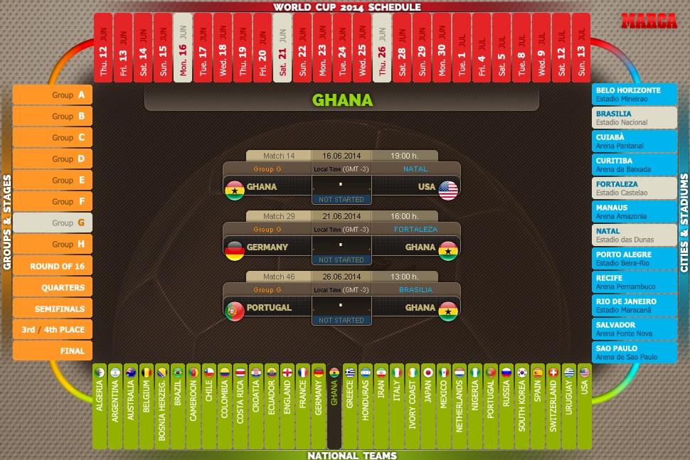 جدول كأس العالم 2014