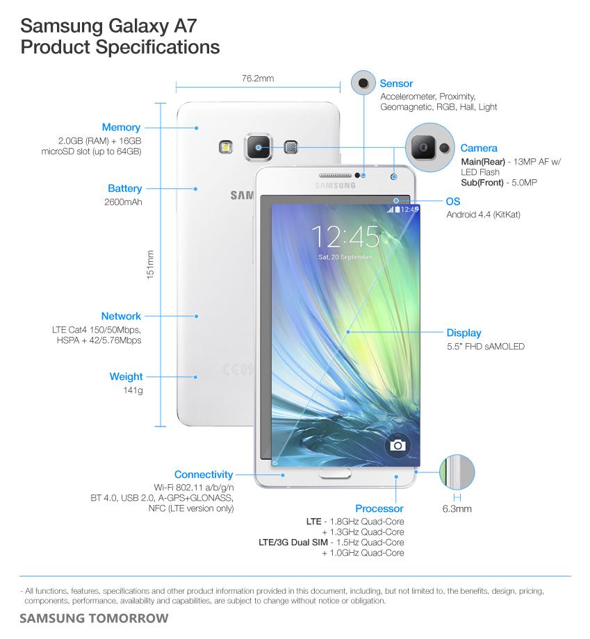 جالكسي A7 أول هاتف مقاوم للماء في السلسلة